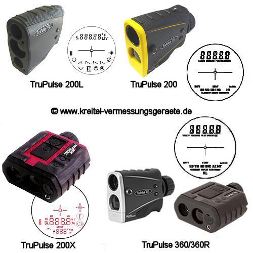 TruPulse Laser Entfernungsme Ger Te